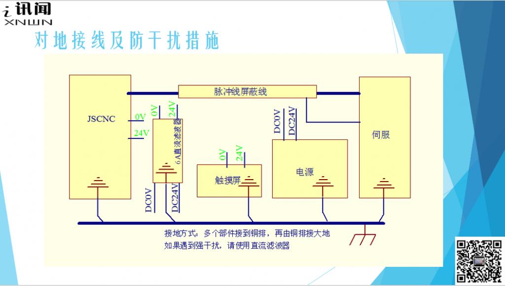 光电玻璃切割机系统